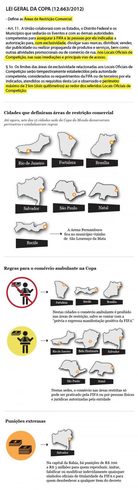infografico-restricao-comercio-copa