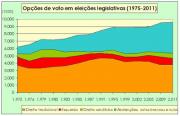 portugaldemocracia1